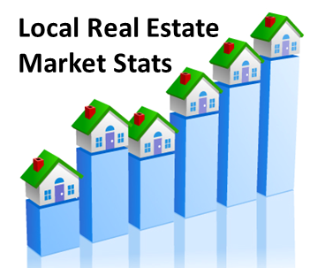 Glendora Real Estate Market